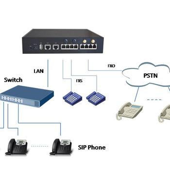 تلفن اینترنتی روی مرکز تلفن کلود (مرکز تماس ابری)